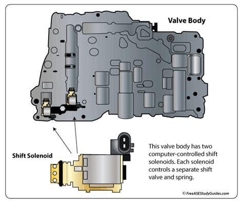 service manual   replace  transmission shift