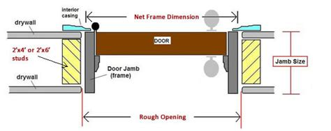 Jamb Diagram Choice Image How To Guide And Refrence Interior Door Jamb Dimensions