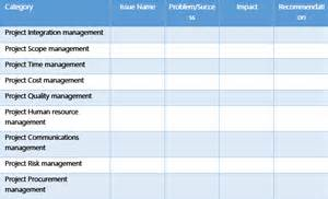 Project Management Lessons Learnt Template by Earned Value Management Template Ebook Database