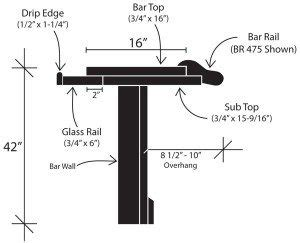 standard bar top overhang standard bar dimensions specifications diy
