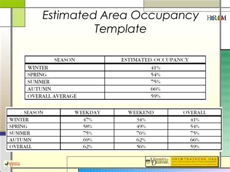 feasibility study template for construction project hotel