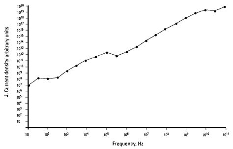 How To Detox From High Intensity Rf Exposure by Emf Temp