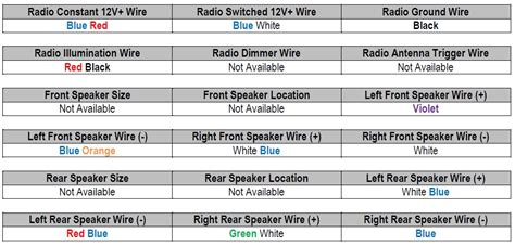 2000 ford expedition radio wiring diagram 2003 ford