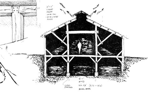 What Is The Purpose Of A Cupola by Barn Cupola Design Demonstrates How Form Follows Function