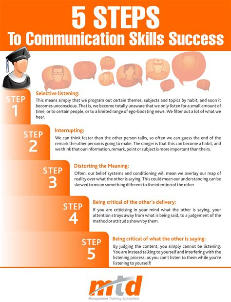 the 5 step guide to creating a successful business become an unbeatable fierce books the 5 steps to communication success infographic
