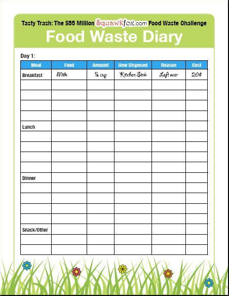 Save Money By Keeping A Food Waste Diary Food Waste Food And Organizing Restaurant Record Keeping Template
