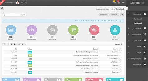 10 amazing admin panel template designs