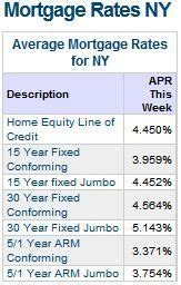 Home Mortgage Rates Today by Mortgage Rates And Refinance Rates Today November 19 30
