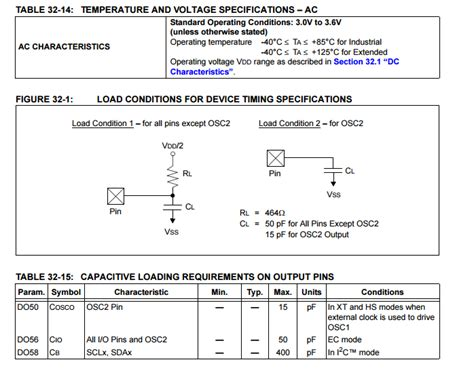 understanding transistor understanding capacitor datasheet 28 images simple mosfet switch circuit with delay timer