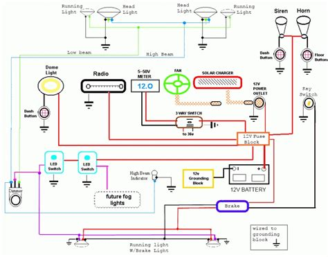 gem 36 volt wiring diagram 36 volt circuit wiring diagram