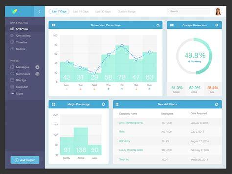 Sourcode Web Portal Kus Responsive data analytics dasboard sketch freebie free