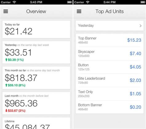 adsense app google releases adsense app for iphone for tracking of