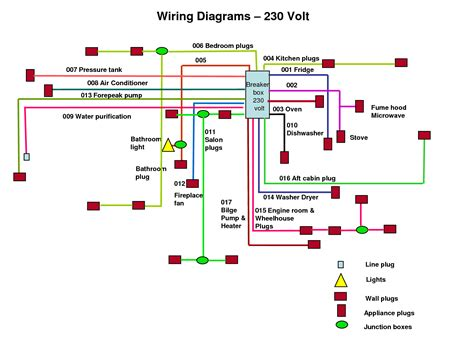 wiring diagram for 230 volt wiring diagram for 230v
