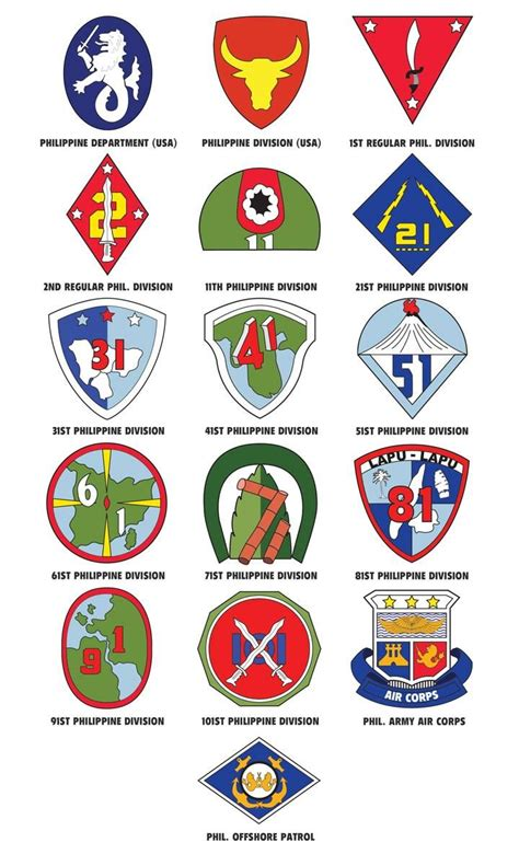 us military sections 17 best ideas about philippine army on pinterest