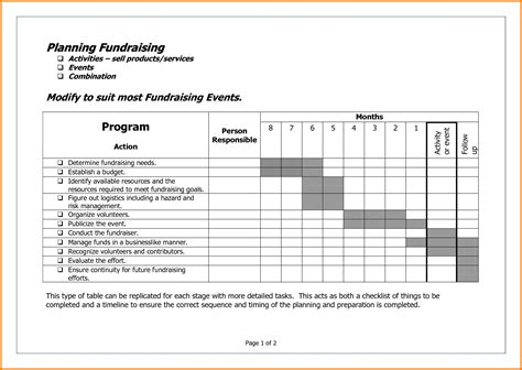 fundraising template fundraising plan outline pictures to pin on