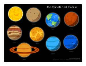 what colors are the planets in our solar system planet colors page 3 pics about space