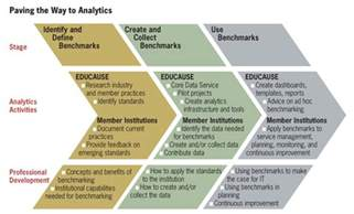 data quality strategy template data quality strategy template template