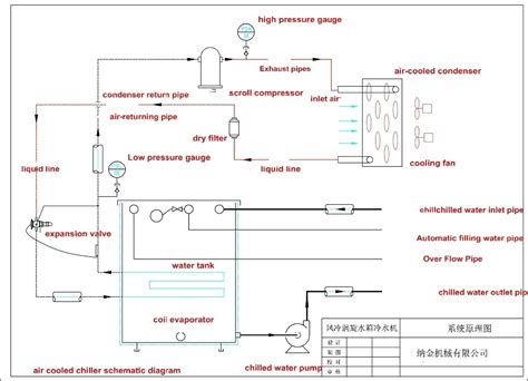 carrier chiller wiring schematic chiller diagrams wiring