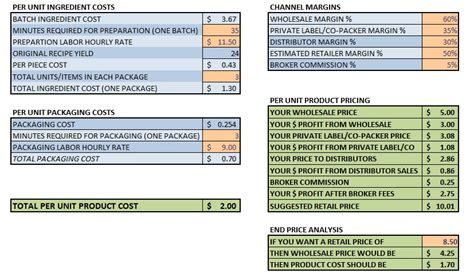 business costing template small food business food business tools