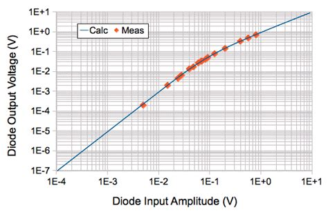 function of diode detector function of diode detector 28 images 12 5 high performance liquid chromatography chemwiki