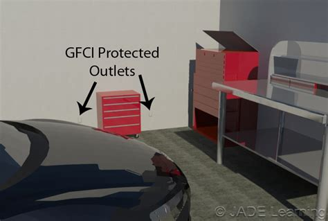 Garage Gfci by 210 8 B 8 Gfci Protection For Personnel Other Than