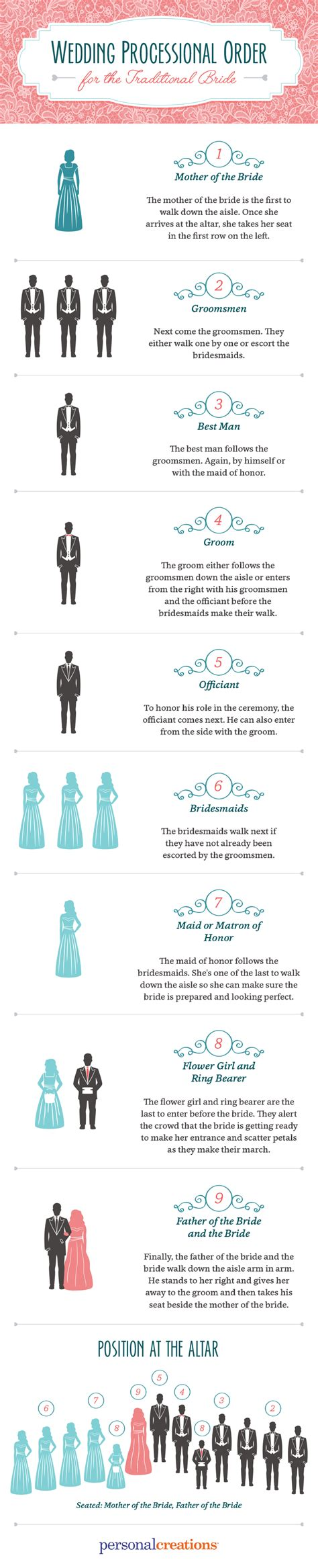 Galerry printable wedding planning guide