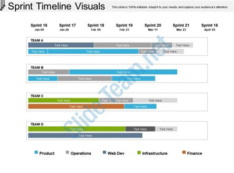 Sprint Timeline Visuals Powerpoint Slide Show Ppt Images Gallery Powerpoint Slide Show Sprint Powerpoint Template