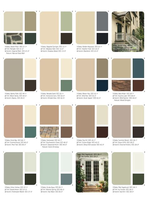 Exterior Paint Color Combinations Images | exterior paint schemes on pinterest exterior house