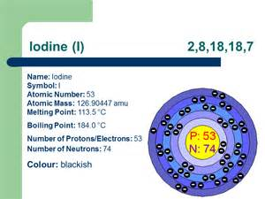 Number Of Protons In Iodine The Halogens Presentation Chemistry Sliderbase