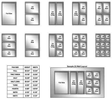 pan layout diagram buffet amp cafeteria equipment