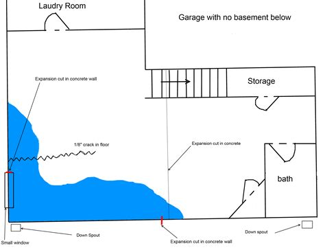 how to keep moisture out of basement mold help diagnosing source of basement moisture home