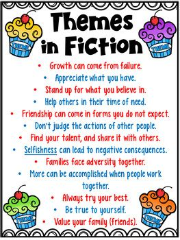themes in literature test 7 themes in fiction posters freebie by deb hanson tpt