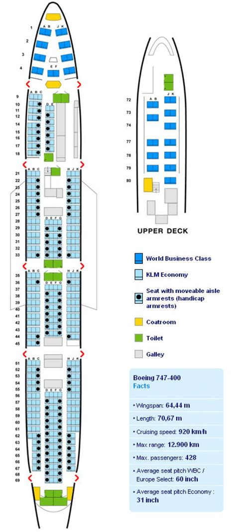 boeing 747 400 plan si鑒es klm seat map iflybusiness