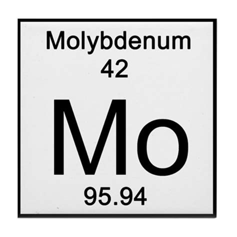 Mo On Periodic Table pics for gt molybdenum symbol