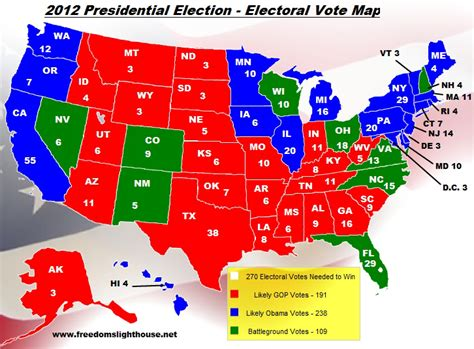 the electoral map presidential race ratings and swing freedom s lighthouse 187 2012 presidential election