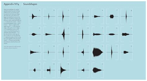 shapes for sounds a visual history of the alphabet