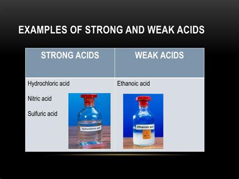 Ppt Acids Bases And Alkalis Powerpoint Presentation Id 3063336 Ppt Of Acid