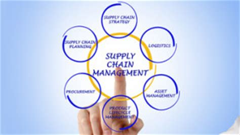 Mba In Supply Chain Management Distance Learning India by Degree Mba Supply Chain Management Distance Education Imts