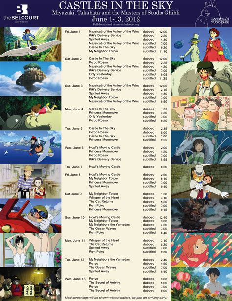 studio ghibli film downloads another castles in the sky nashville tn otherwhere