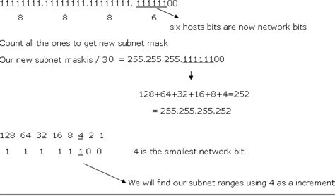 subnetting tutorial questions class c subnetting practice in easy steps