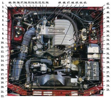 fox body engine compartment diagram fox body mustang
