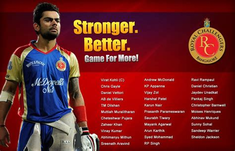 team of rcb in 2017 ipl list ipl 2015 royal challengers bangalore squad 2015 rcb ipl