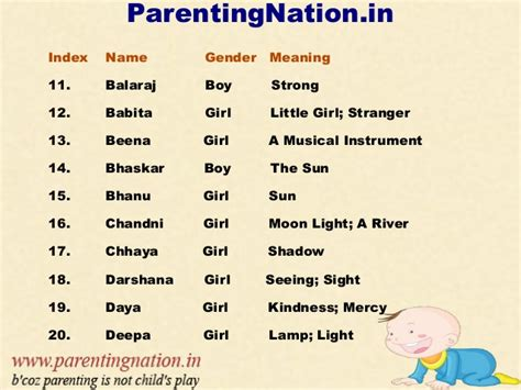 powerful names telugu baby names with meanings