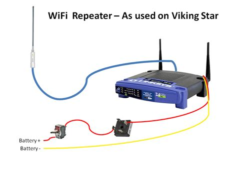 Wifi Repeater mv vikingstar wifi repeater for the boat