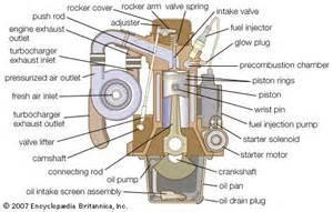 why do diesel engines last so capital reman exchange