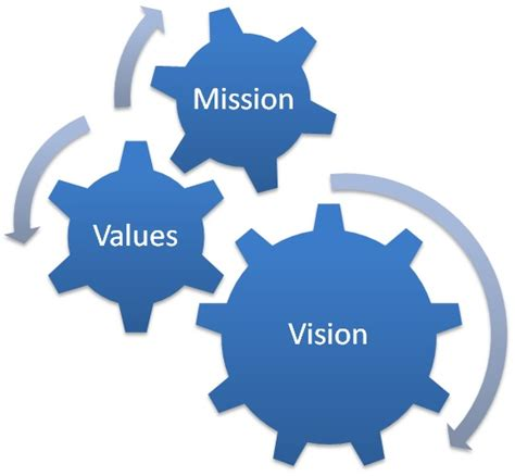 the vision mission our mission vision and values cohen and krass
