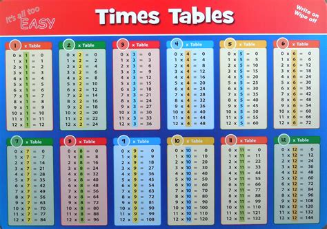 study times tables times tables sided deskmat learn heaps
