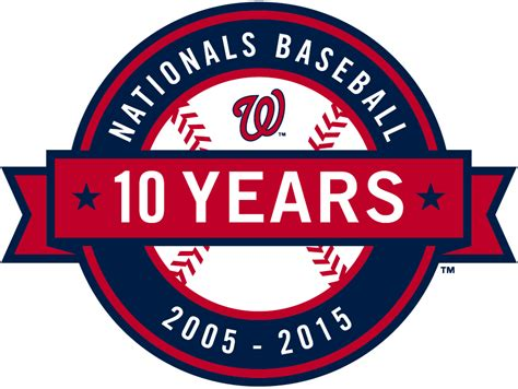 Washington Nationals Giveaways - nationals 2015 promotion giveaway schedule bobbleheads nesting dolls garden gnome