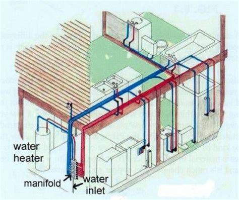 When Did Plumbing Start by Pex Tubing Outdoor Shower Plumbing And Diy
