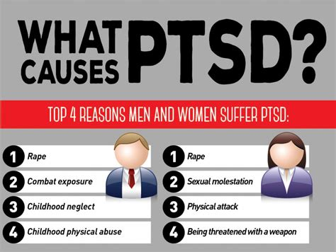 how to a ptsd heal the past ptsd treatment